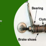 How To Remove Coaster Brake